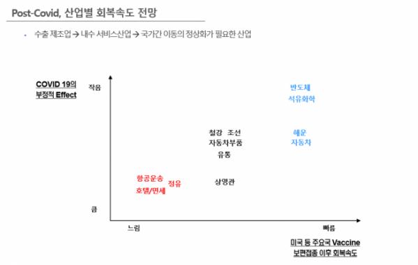 ▲자료제공=한국신용평가