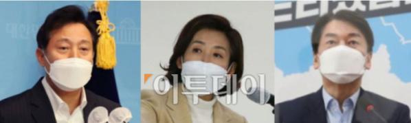 ▲(왼쪽부터) 서울시장 출마 선언한 야권 후보 오세훈 전 시장, 나경원 전 의원, 안철수 대표
