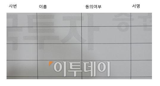 ▲24일 한국투자증권이 실시한 PB성과급 보수 체제 변경 투표 용지. 개인별 투표용지를 마련하지 않고 한 종이에 '이름, 동의 여부'를 작성해 직원들이 모두 볼 수 있게 했다.   (독자제공)