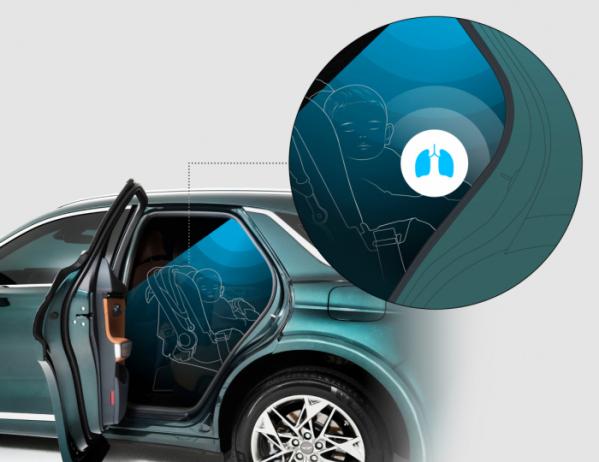 ▲자외선과 고온 등을 사용하는 방식은 운전자 또는 승객이 모두 차에서 내린 이후 일정 시간 스스로 작동한다. 제네시스 GV70에 적용된 '어드밴스드 후석 승객 알림' 기능. 뒷자리 유아의 숨소리까지 감지해 승객 탑승 여부를 확인한다.   (사진제공=제네시스)