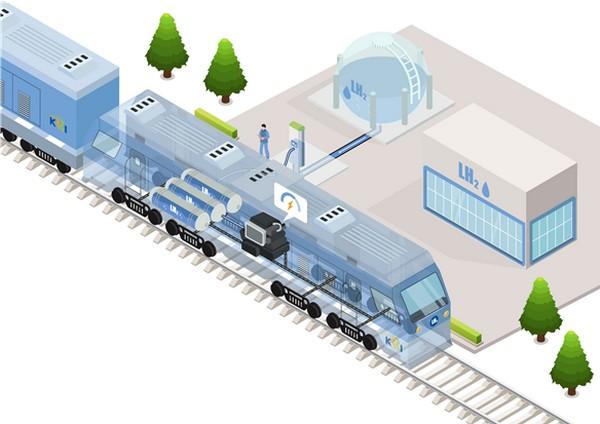 ▲액화수소 충전 인프라와 액화수소 기관차. (사진제공=한국철도기술연구원)