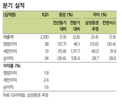 (자료출처=삼성증권)