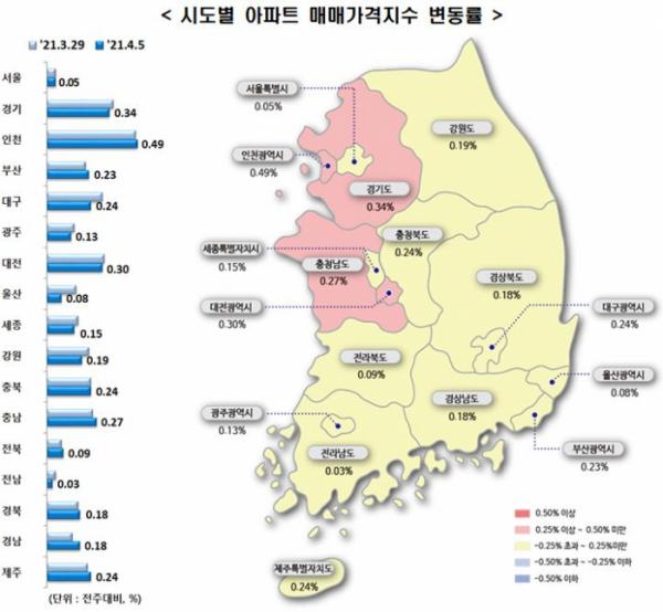 ▲시도별 아파트 매매가격지수 변동률 (자료제공=한국부동산원)