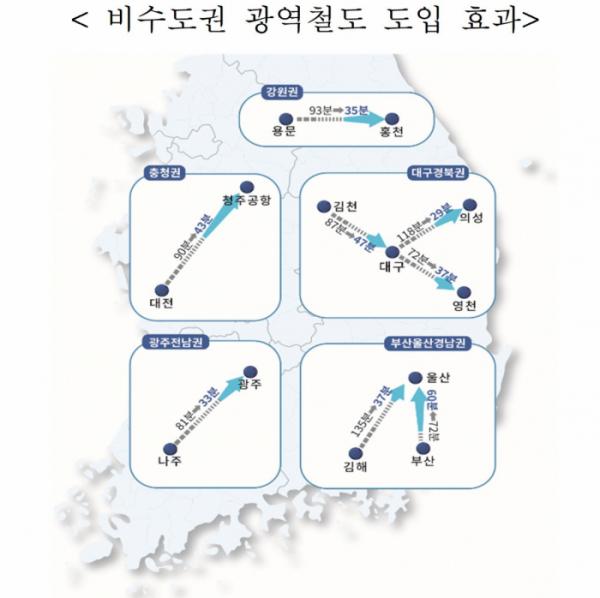 ▲비수도권 광역철도 도입 효과. (한국교통연구원)
