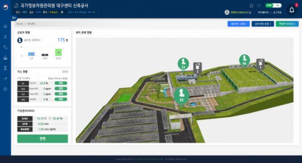 ▲대구전산센터 하이오스(HIoS) 대쉬보드 화면 (사진제공=현대건설)