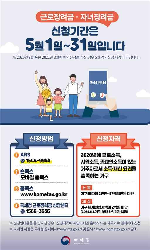 ▲근로·자녀장려금 신청.  (자료제공=국세청)
