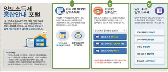▲양도소득세 종합안내 포털. (자료제공=국세청)
