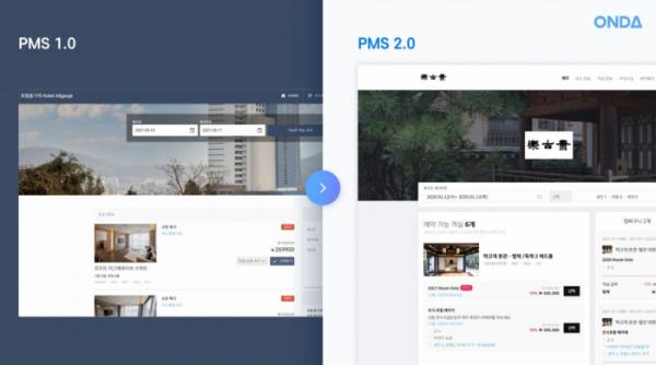 ▲새롭게 런칭되는 온다 PMS2.0의 화면 (사진제공=온다(ONDA))