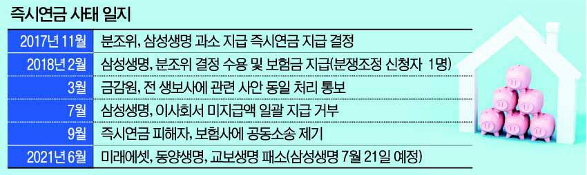 '즉시연금 패소' 교보생명, 변호인단 '김앤장→율촌'으로 바꿔 반격