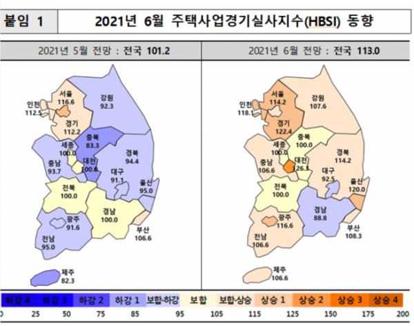 ▲2021년 6월 주택사업경기실사지수. (자료제공=주택산업연구원)