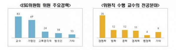 (자료=전국경제인연합회)