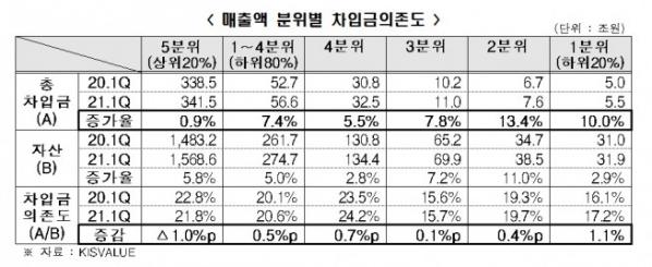 (자료=한국경제연구원)