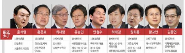 ▲야권 대선주자들 (연합뉴스)