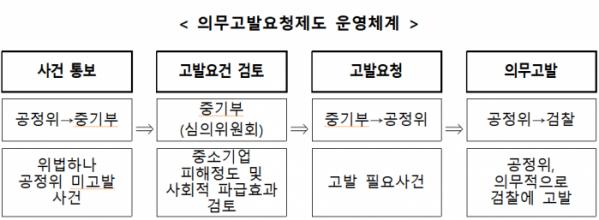 (자료제공=중소벤처기업부)