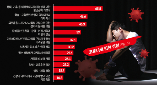 (출처=서울연구원 '2025 서울시 청년정책' 비전과 전략)