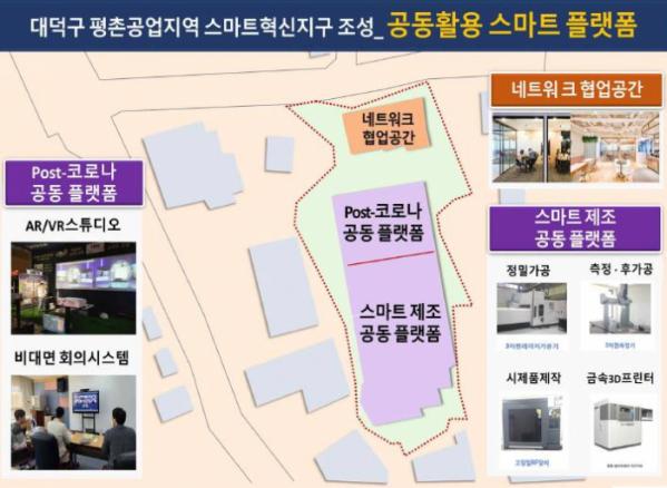 ▲대덕 스마트혁신지구 (자료=중소벤처기업부)