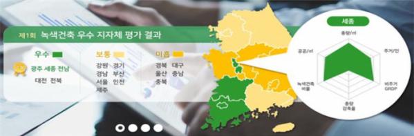 ▲녹색건축 우수 지자체 평가 결과 (자료제공=국토교통부)