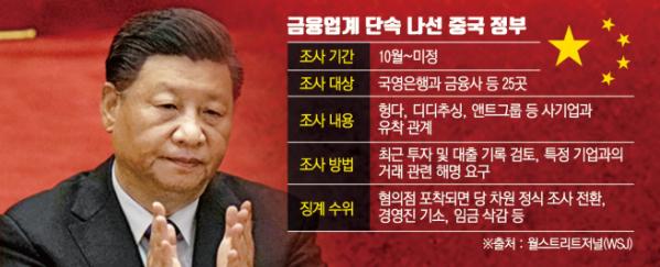 ▲사진은 시진핑 중국 국가주석이 9일 신해혁명 110주년을 맞아 기념식에서 박수를 치고 있다. 베이징/AP연합뉴스