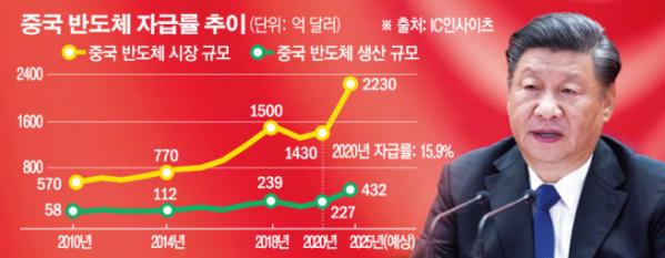 ▲사진은 시진핑 중국 국가주석이 9일 신해혁명 110주년을 맞아 연설하고 있다. 베이징/신화연합뉴스