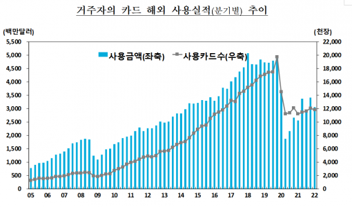 공정위, 미래에셋 박현주 회장 부당지원 의혹 조사